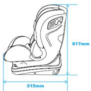 PriaFix Side Dimensions: 515 x 617 mm